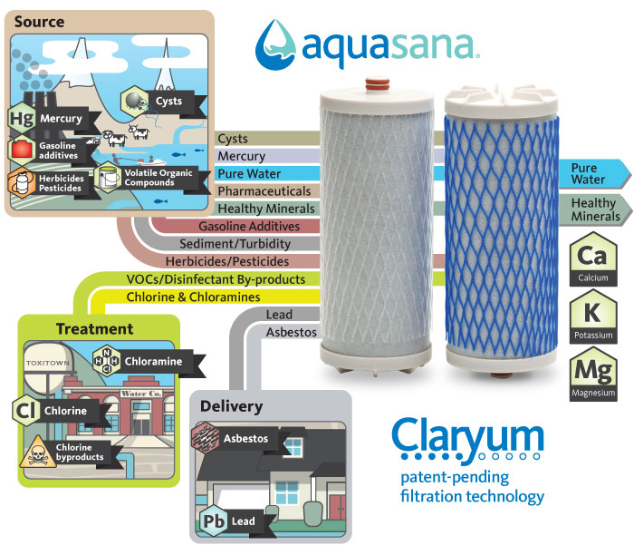 claryum_technology