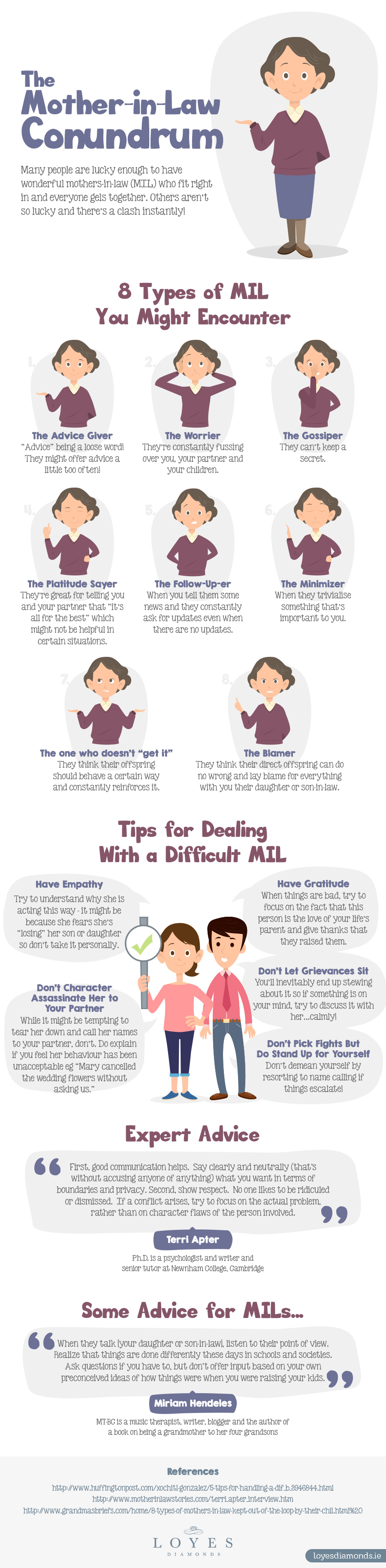 Tips to Deal with Difficult Mother In Law